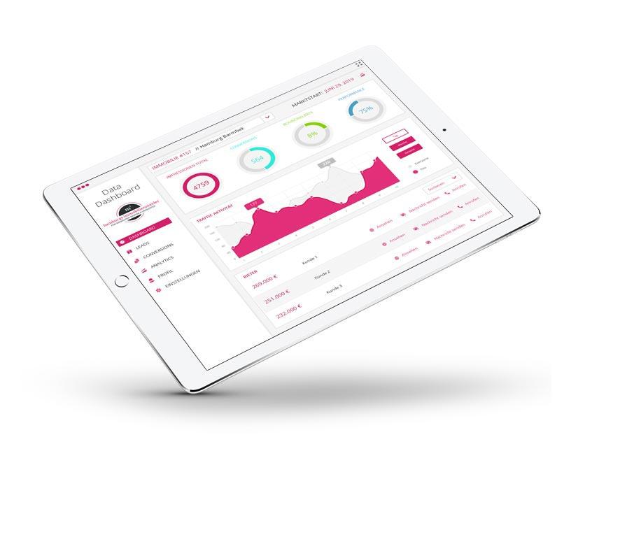 App Dashboard auf iPad für Datenanalyse zwecks Immobilienbewertung von Hamburgs Immobilienmakler