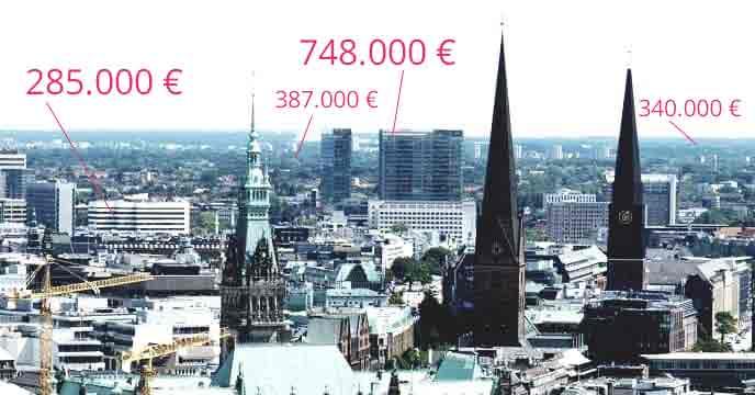 Luftaufnahme der Stadt Hamburg mit Verkaufspreisen an den Immobilien visuell dargestellt