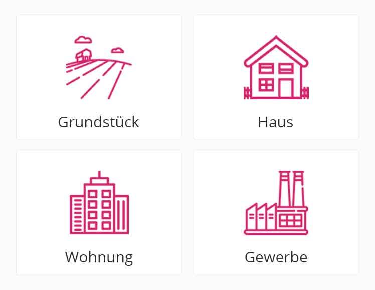 Immobilienbewertung: 4 Kategorien Grundstück, Haus, Wohnung, Gewerbeimmobilie