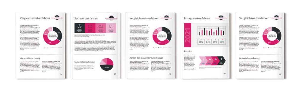 Haus bewerten: Magazine zur Hausbewertung von Hamburgs Immobilienmakler in einer Reihe aus 2021
