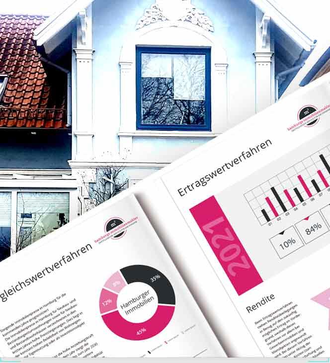 Haus in Hamburg mit Magazinen aus 2021 von Hamburgs Immobilienmakler