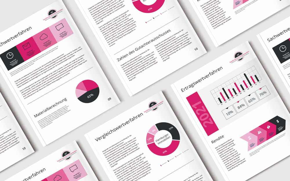 Magazine zur Immobilienbewertung aus 2021 von Hamburgs Immobilienmakler nebeneinander