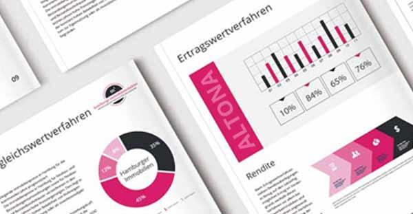 Einwertung einer Immobilie aus Altona von Hamburgs Immobilienmakler